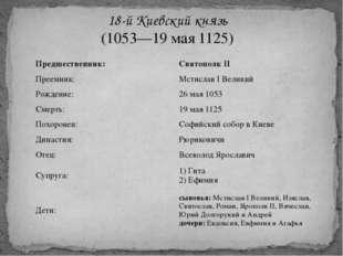 18-й Киевский князь (1053—19 мая 1125) Предшественник: СвятополкII Преемник: