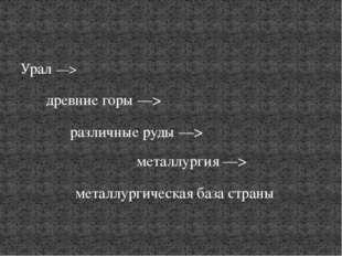 Урал —> древние горы —> различные руды —> металлургия —> металлургическая баз