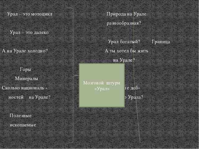 Урал – это мотоцикл Природа на Урале разнообразная? Урал – это далеко Урал б...