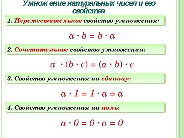 Умножение натуральных чисел и его свойства 1. Переместительное свойство умнож...