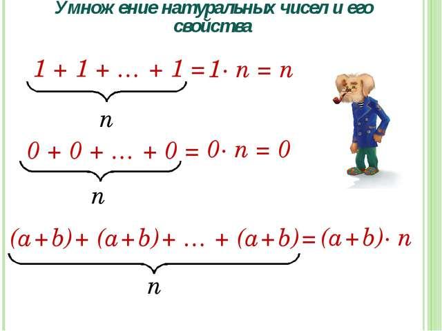 Умножение натуральных чисел и его свойства 1 + 1 + … + 1 = п 1· п = п 0 + 0 +...