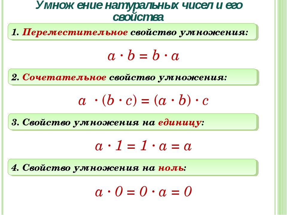 Свойства умножения натуральных чисел 5 класс