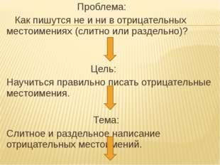Проблема: Как пишутся не и ни в отрицательных местоимениях (слитно или разде