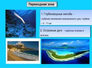 Переходная зона 2. Островные дуги - гористые острова и вулканы 1. Глубоковод