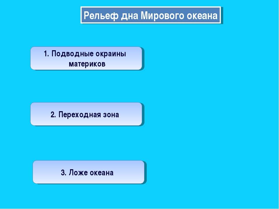 Рельеф дна Мирового океана 3. Ложе океана 1. Подводные окраины материков 2. П...