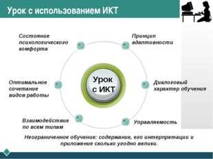 Урок с использованием ИКТ Урок с ИКТ Принцип адаптивности Состояние психологи