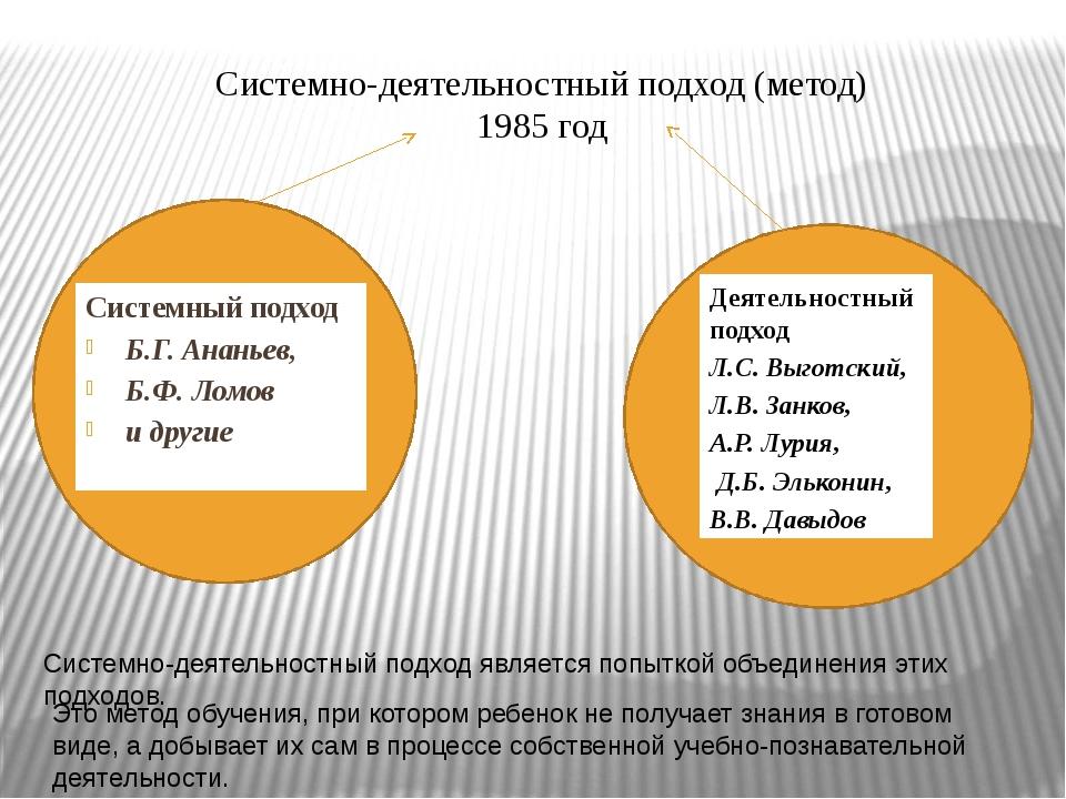 Системно-деятельностный подход (метод) 1985 год Системный подход Б.Г. Ананье...