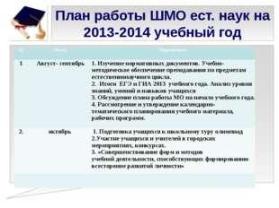 План работы ШМО ест. наук на 2013-2014 учебный год № Месяц Мероприятие 1 Авгу