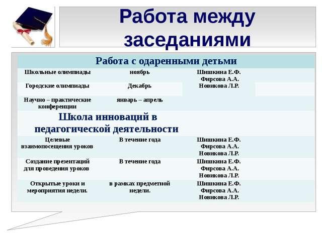 Работа между заседаниями Работа с одаренными детьми Школьные олимпиады ноябрь...