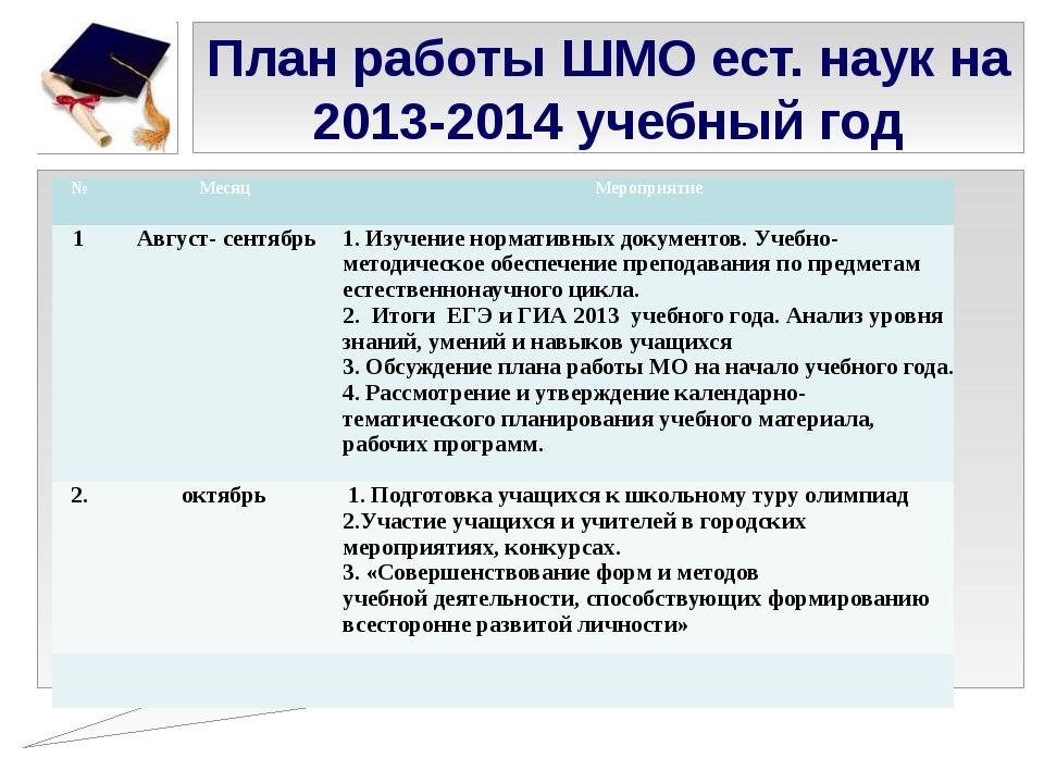План работы ШМО ест. наук на 2013-2014 учебный год № Месяц Мероприятие 1 Авгу...