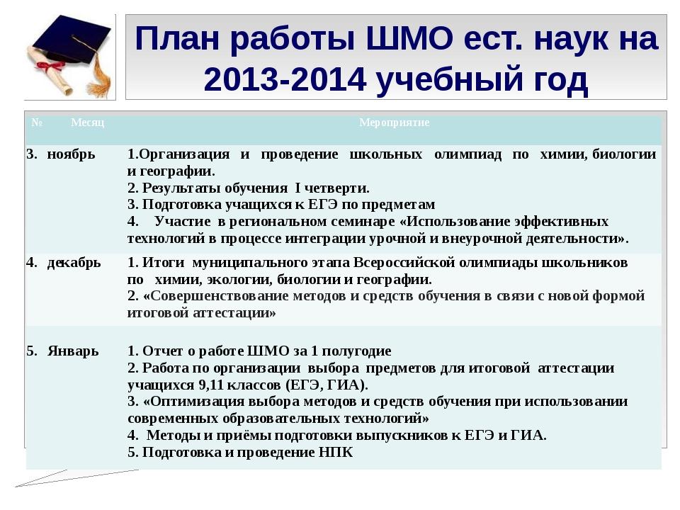 План работы ШМО ест. наук на 2013-2014 учебный год № Месяц Мероприятие 3. ноя...