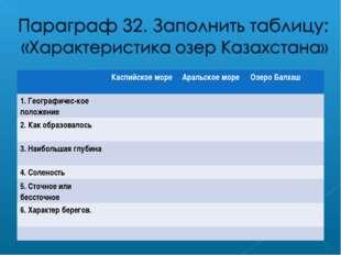Каспийское мореАральское мореОзеро Балхаш 1. Географичес-кое положение