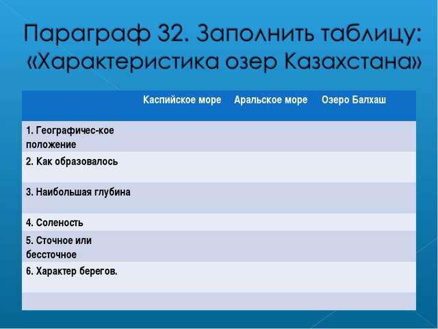 Каспийское мореАральское мореОзеро Балхаш 1. Географичес-кое положение...