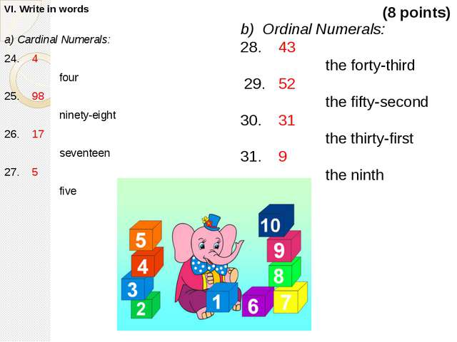 VI. Write in words a) Cardinal Numerals: 24. 4 four 25. 98 ninety-eight 26. 1...