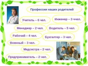 Военный – 3 чел. Профессии наших родителей Предприниматель – 2 чел. Медсестр
