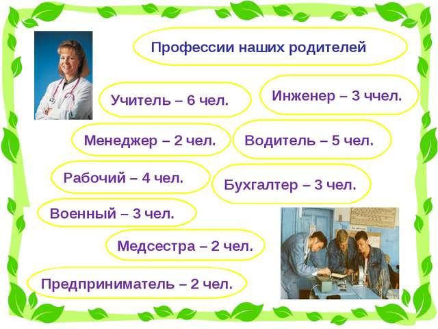 Военный – 3 чел. Профессии наших родителей Предприниматель – 2 чел. Медсестр...