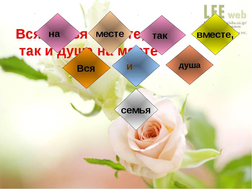 Вся семья вместе, так и душа на месте семья душа и Вся так вместе, на месте