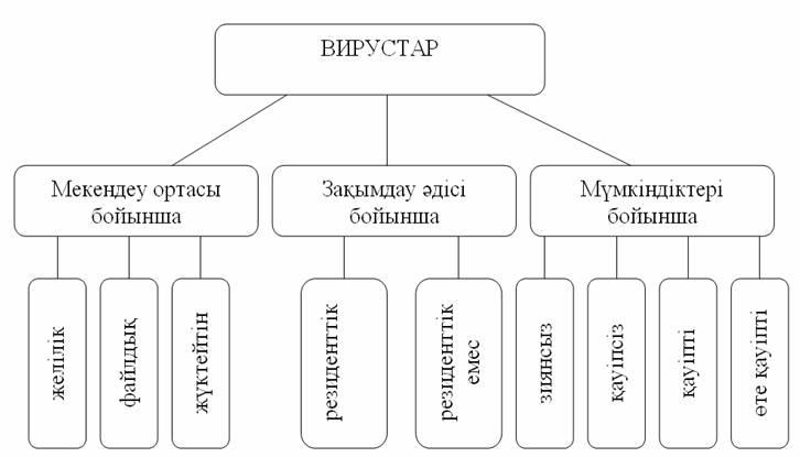 http://mukhanov.ucoz.kz/suretter/4.png
