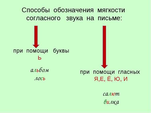 Способы обозначения мягкости согласного звука на письме: при помощи буквы Ь а...