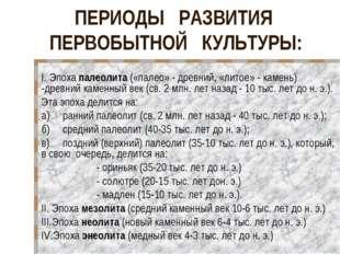 ПЕРИОДЫ РАЗВИТИЯ ПЕРВОБЫТНОЙ КУЛЬТУРЫ: I. Эпоха палеолита («палео» - древний