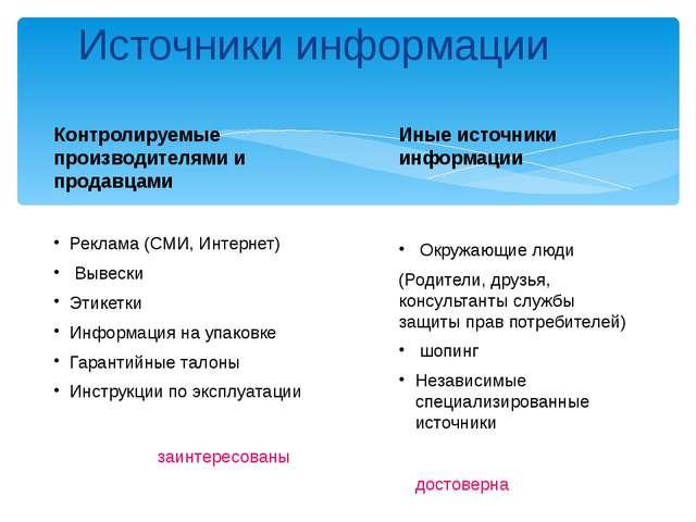 Источники информации Контролируемые производителями и продавцами Реклама (СМИ...