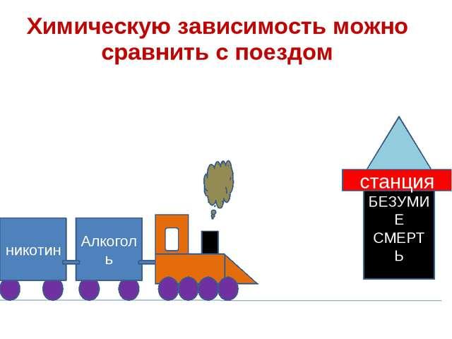 Химическую зависимость можно сравнить с поездом БЕЗУМИЕ СМЕРТЬ станция Алкого...