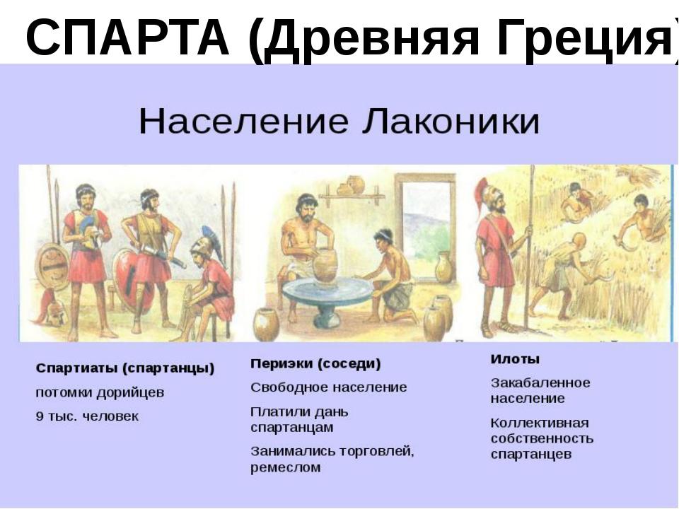 СПАРТА (Древняя Греция)