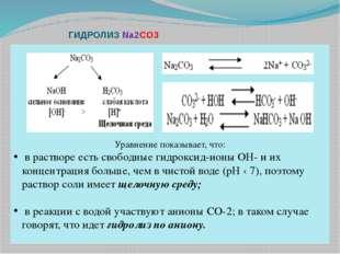 ГИДРОЛИЗ Na2CO3 Уравнение показывает, что: в растворе есть свободные гидрокс