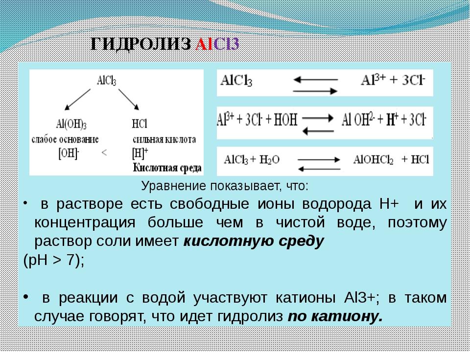 Уравнение показывает, что: в растворе есть свободные ионы водорода Н+ и их...