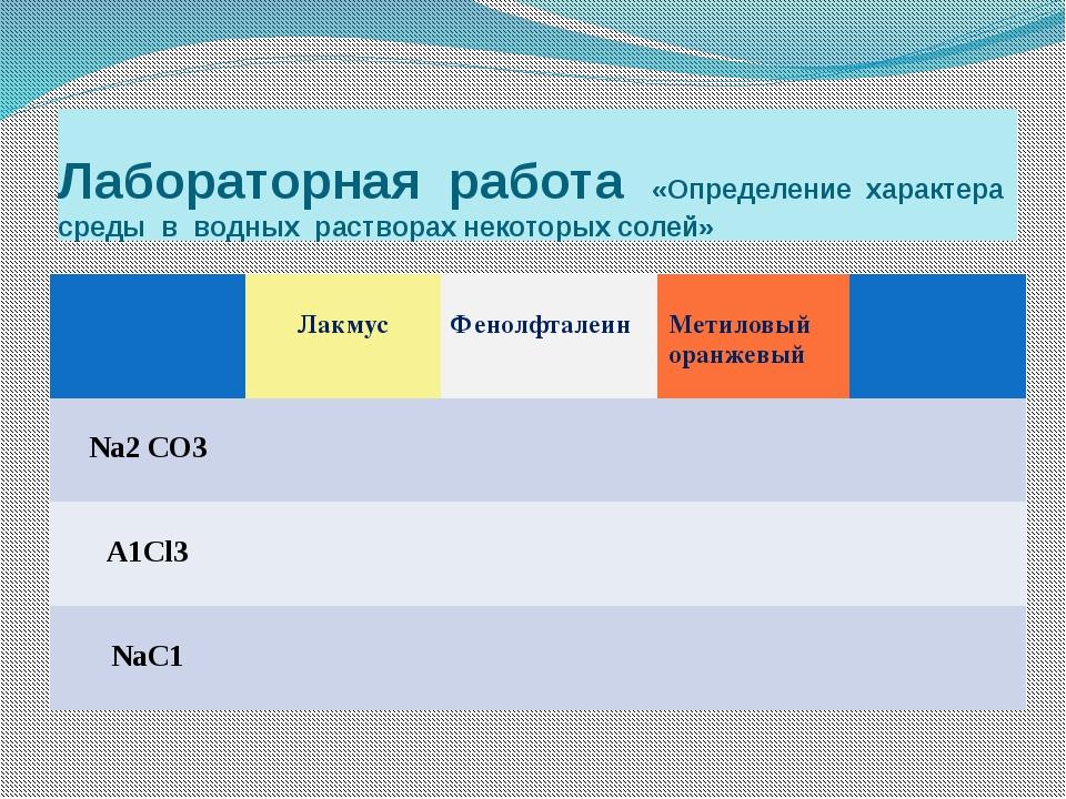 Лабораторная работа «Определение характера среды в водных растворах некоторых...