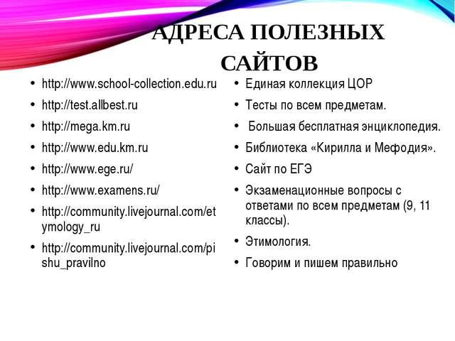 АДРЕСА ПОЛЕЗНЫХ САЙТОВ http://www.school-collection.edu.ru http://test.allbes...