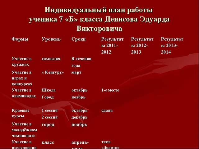 Индивидуальный план работы ученика 7 «Б» класса Денисова Эдуарда Викторовича