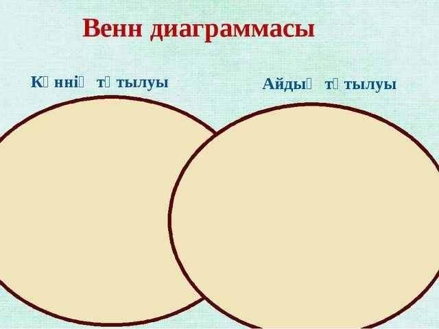Венн диаграммасы Айдың тұтылуы Күннің тұтылуы