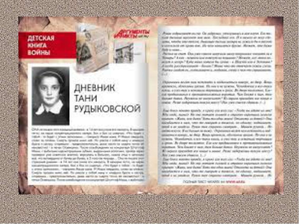 сироп детская книга войны дневники 1941-1945 слушать онлайн роль дизайне
