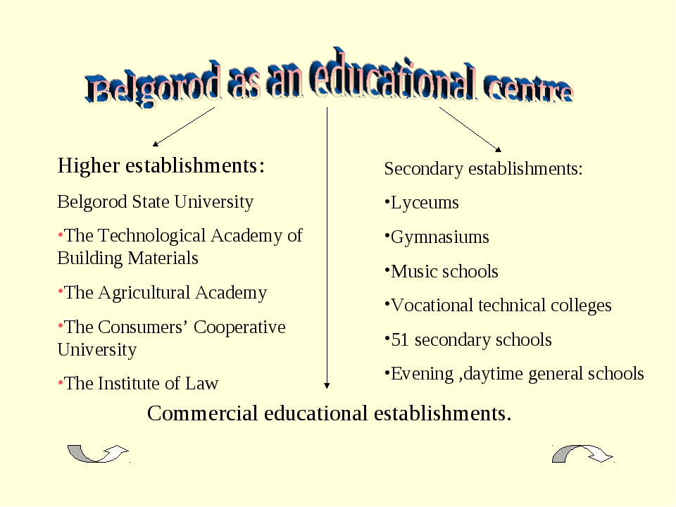 Higher establishments: Belgorod State University The Technological Academy of...