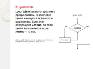 2. Цикл while Циклwhileявляется циклом с предусловием. В заголовке цикла на