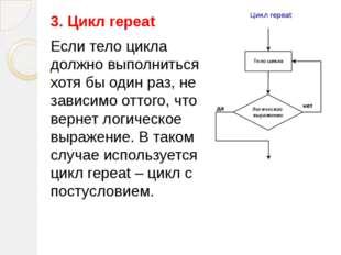 3. Цикл repeat Если тело цикла должно выполниться хотя бы один раз, не зависи