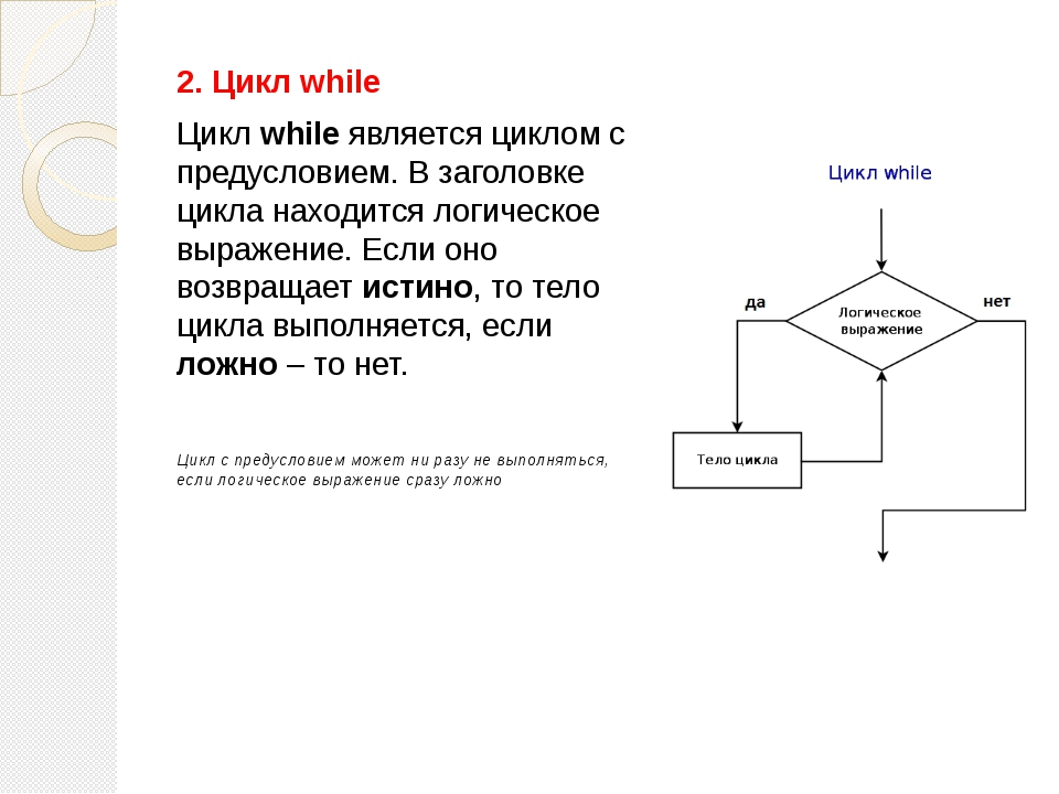2. Цикл while Циклwhileявляется циклом с предусловием. В заголовке цикла на...