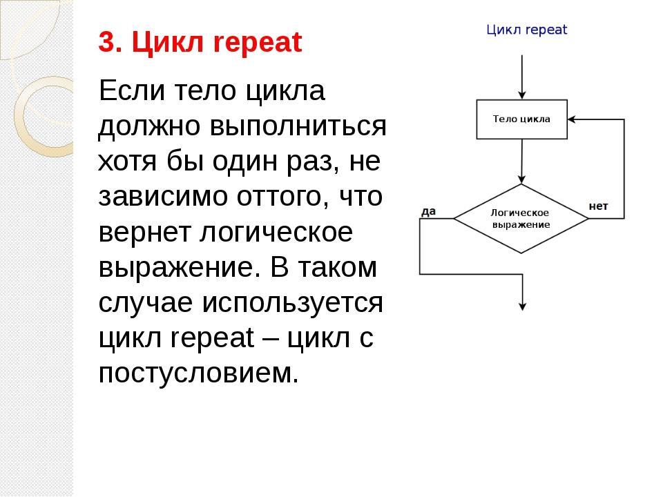 3. Цикл repeat Если тело цикла должно выполниться хотя бы один раз, не зависи...