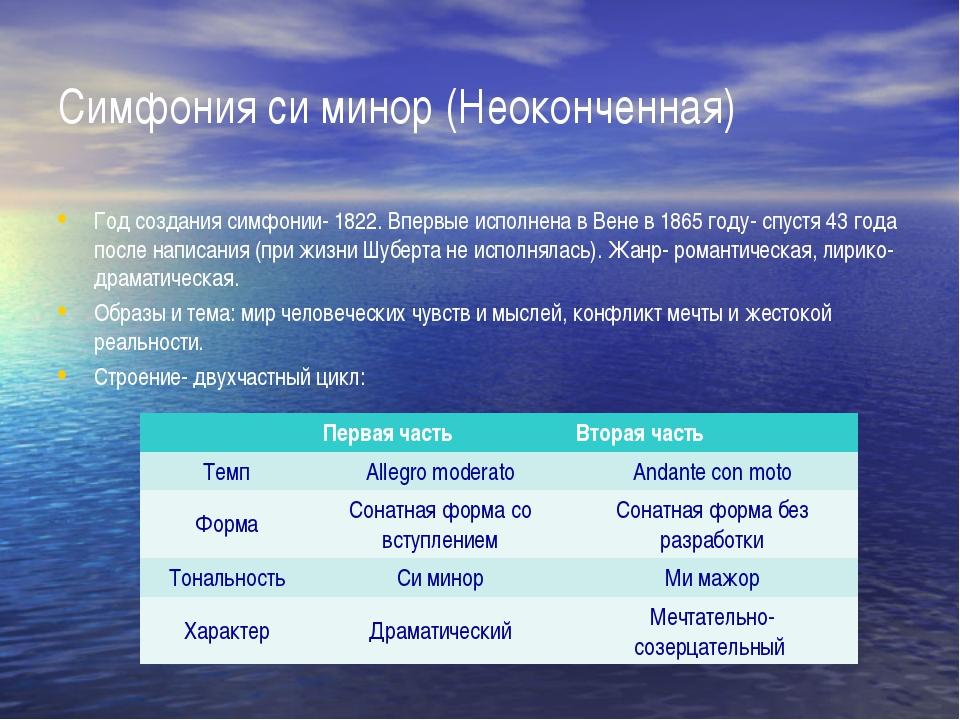 Симфония си минор (Неоконченная) Год создания симфонии- 1822. Впервые исполне...