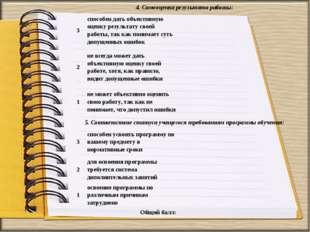 4. Самооценка результата работы: 3способен дать объективную оценку результа