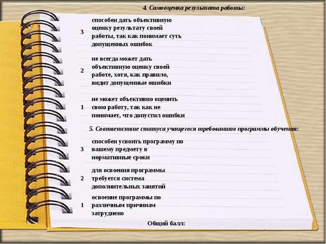 4. Самооценка результата работы: 3способен дать объективную оценку результа...