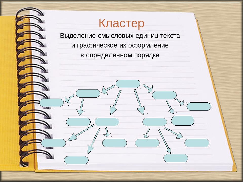 Кластер Выделение смысловых единиц текста и графическое их оформление в опред...