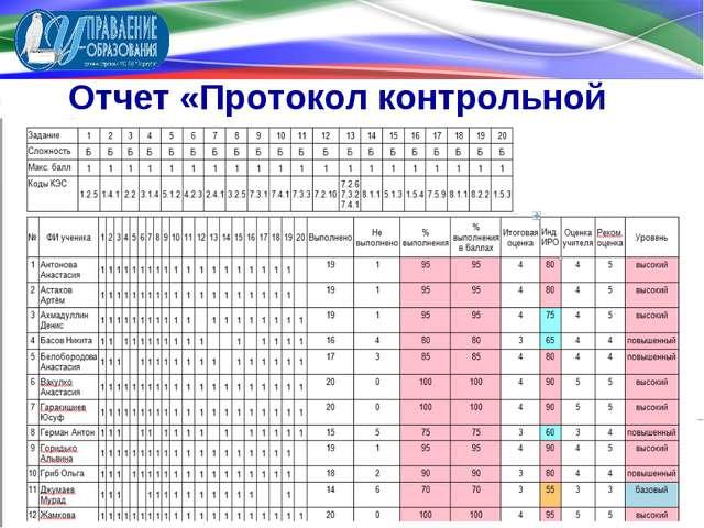 Отчет «Протокол контрольной работы»