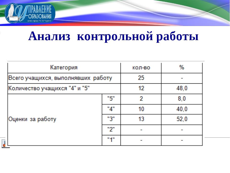 Многоуровневая система оценки качества образования как механизм  слайда 14 Анализ контрольной работы
