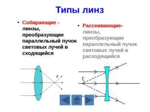Типы линз Собирающие - линзы, преобразующие параллельный пучок световых лучей