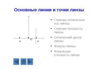 Основные линии и точки линзы Главная оптическая ось линзы Главная плоскость л