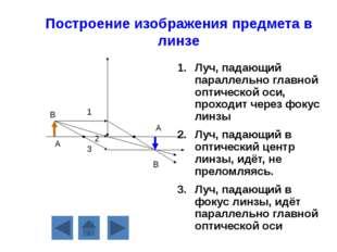 Построение изображения предмета в линзе Луч, падающий параллельно главной опт
