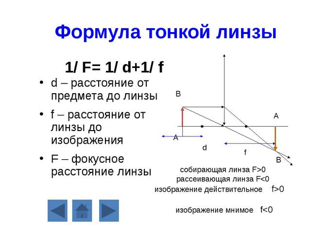 Формула тонкой линзы d – расстояние от предмета до линзы f – расстояние от ли...