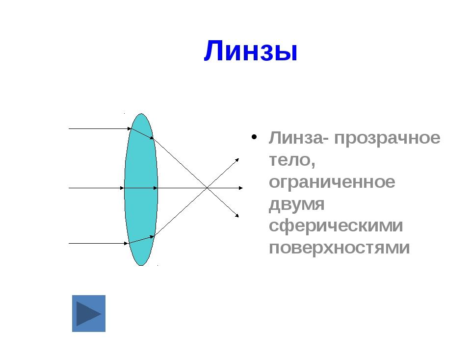 Линзы Линза- прозрачное тело, ограниченное двумя сферическими поверхностями